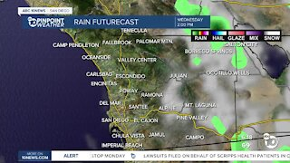 ABC 10News Pinpoint Weather for Tues. June 22, 2021