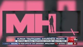 Human trafficking in Kern County
