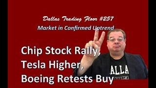 Dallas Trading Floor LIVE - March 22, 2021