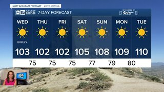 Dangerous fire conditions across Arizona!