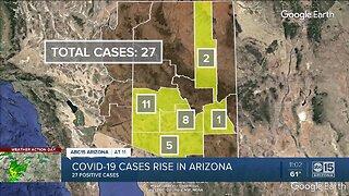 COVID-19 cases rise to 27 in Arizona