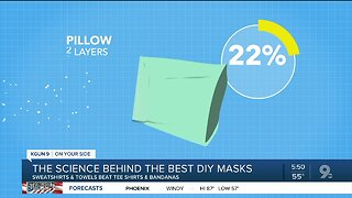 Which fabrics make the safest masks?