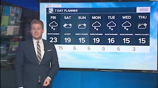 Tonight's Forecast: Snow, strong winds and falling temps
