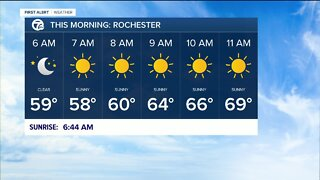 Metro Detroit Forecast: Nice and comfortable outside