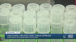 Tracking viruses and how viruses spread