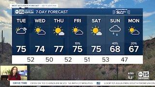 Work week stays warm ahead of weekend rain chances