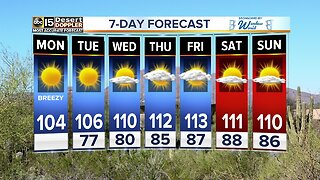 FORECAST: Excessive heat coming