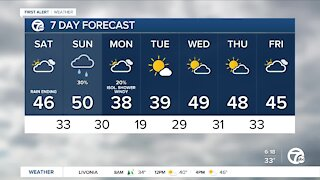 Metro Detroit Forecast: Morning rain & fog then a dry afternoon