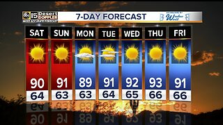 Sunny and beautiful weekend weather around the Valley