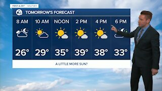 Metro Detroit Forecast: Finally, brighter skies this weekend