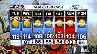 Weather Action Day: Dangerous, record-breaking heat