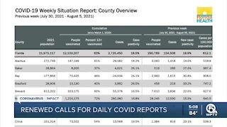 Where Florida stands with COVID-19