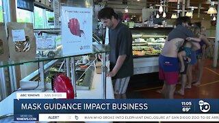 Maks guidance impact businesses