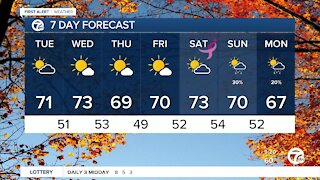 Metro Detroit Forecast: Mild and dry this week with highs around 70
