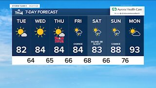 Tuesday temperatures warm up, dry weather continues