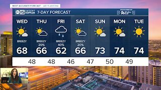Wednesday starts several days in the 60s before rain chances