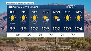 Record breaking heat possible heading into the weekend