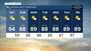 Saturday Morning Forecast 8/15