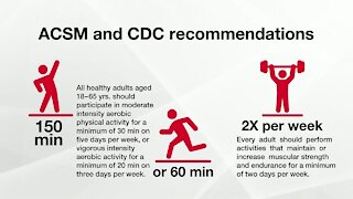 Are You Aging Faster Due To COVID-19 Pandemic?