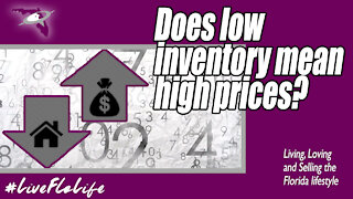 Does low inventory mean higher prices?   Real Estate Prices