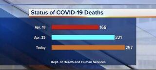 COVID-19 latest Nevada numbers