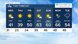 Wednesday is sunny but chilly with highs in the 30s