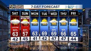 Winter weather returns to Arizona this weekend