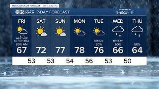 FORECAST: Soggy week for Arizona!
