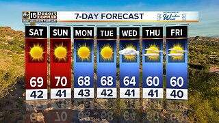 FORECAST UPDATE: Sunny, warmer for the weekend