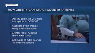 COVID-19 and Obesity