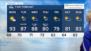 Warm week ahead