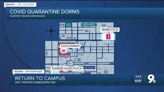 UArizona expects 200+ COVID positive students