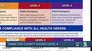 Hamilton County dodges highest COVID-19 alert level