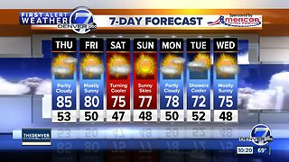Beautiful across Colorado with a great weekend ahead