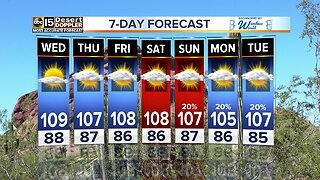 Excessive heat warning for the Valley