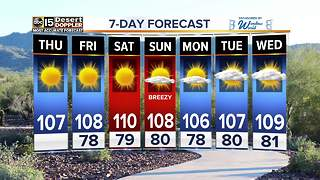 Sizzling hot weekend ahead