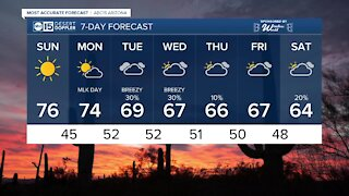 Warmer weather continues this weekend
