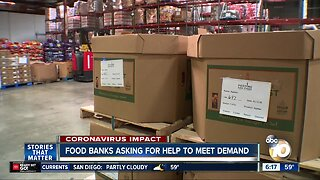 Food banks respond to Coronavirus pandemic