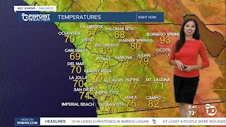 ABC 10News Pinpoint Weather for Sun. July 18, 2021