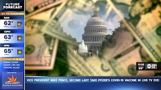 What to expect from the COVID-19 relief bill