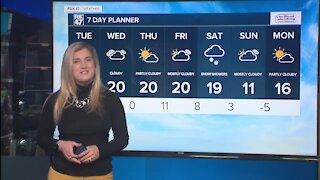 Today's Forecast: Morning snow flurries with mostly to partly cloudy skies