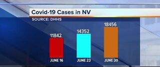 Nevada COVID-19 update for June 30