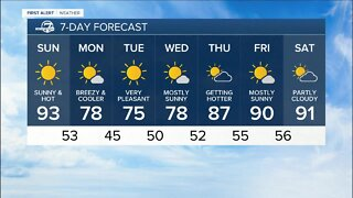 Hot weather, windy conditions for Sunday