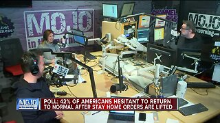Mojo in the Morning: Americans hesitant to return to normal