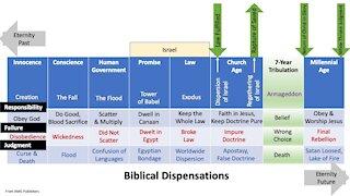 Awaken Bible Prophecy Update 6-2-21 - Dispensationalism