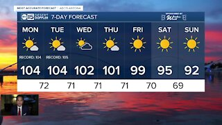 FORECAST: After a hot weekend, some relief in sight