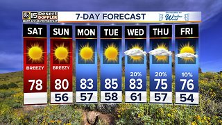 Warmer weekend temps in the Valley!