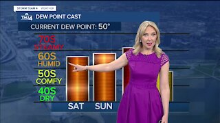 Saturday is sunny with temps in the upper 80s