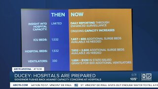 Governor Ducey claims hospitals are prepared for coronavirus growth