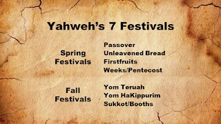 The 7 Festivals of Yahweh, for Christians today?